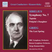 Jean Sibelius (1865-1957): Symphonie Nr.7, CD