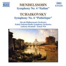 Felix Mendelssohn: Symphony No. 4 (Slovak, CD