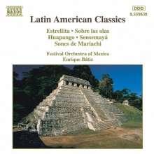 Lateinamerikanische Musik, CD