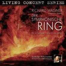 Richard Wagner (1813-1883): Der Symphonische Ring, 2 CDs